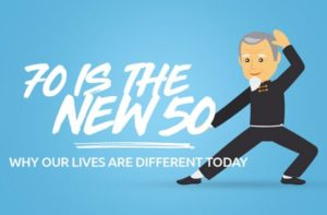 70 Is New 50 - Prostate Cancer
